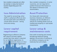 6 reason for Offshore company formation